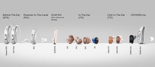 Podbor slyhovogo apparata - Подбор слухового аппарата