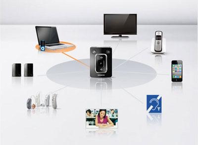 miniTek for Signia Siemens - Аудио стример miniTEK