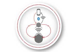 plattform easyTek - Технологии