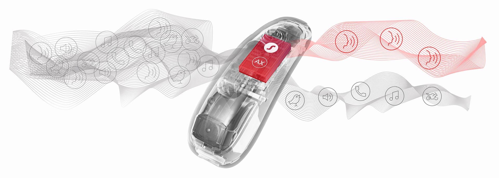 Насолоджуйтесь чудовим слухом, створеним спеціально для вас, зі слуховими апаратами Insio Charge & Go AX від Signia. - Фото №1